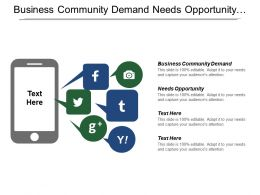Business Community Demand Needs Opportunity Structure Network Interoperable System