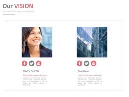 Business Company And Employee Vision Representation Powerpoint Slides