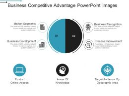 Business Competitive Advantage Powerpoint Images