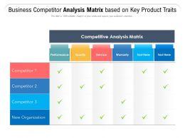 Business Competitor Analysis Matrix Based On Key Product Traits