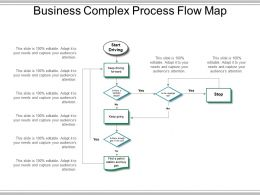 Business Complex Process Flow Map Powerpoint Slide Images