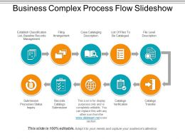 Business Complex Process Flow Slideshow Powerpoint Slides