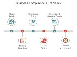 Business Compliance And Efficiency Sample Ppt Presentation