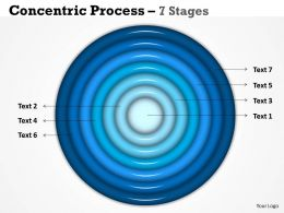 Business Concentric Process 7 Stages