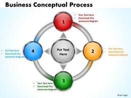 Business Conceptual flow Process 3