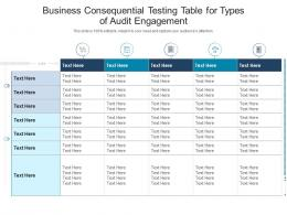 Business Consequential Testing Table For Types Of Audit Engagement Infographic Template