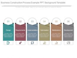 Business Construction Process Example Ppt Background Template