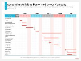 Business Consulting Advisory Services Accounting Activities Performed By Our Company Tax Ppt Slides