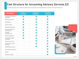 Business Consulting Advisory Services Cost Structure For Accounting Advisory Services Pricing Ppt Grid