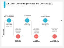 Business Consulting Advisory Services Our Client Onboarding Process And Checklist Apps L957 Ppt Display