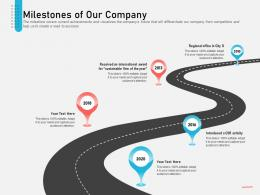 Business Consulting And Advisory Services Milestones Of Our Company 2010 To 2020 Ppt Files