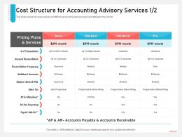 Business Consulting Cost Structure For Accounting Advisory Services Accounts Ppt Aids