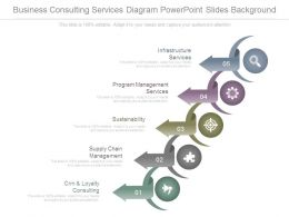Business Consulting Services Diagram Powerpoint Slides Background