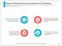 Business Consulting Services Impact Of Introducing Accounting Advisory In Your Business Processes Ppt Grid