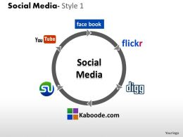 business_consulting_social_media_diagram_youtube_facebook_flickr_kabbode_powerpoint_slide_template_Slide01