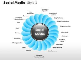 Business Consulting Social Media Flower Diagram Social Media Center And Petals Powerpoint Slide Template