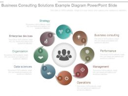 Business Consulting Solutions Example Diagram Powerpoint Slide
