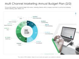 Business Consumer Marketing Strategies Multi Channel Marketing Annual Budget Plan Ppt Rules