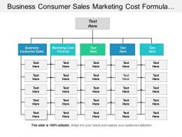 Business Consumer Sales Marketing Cost Formula Abm Model Cpb