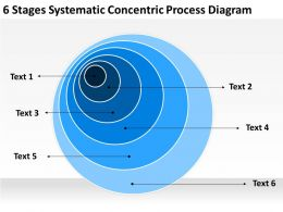 Business Context Diagram Concentric Process Powerpoint Templates PPT Backgrounds For Slides