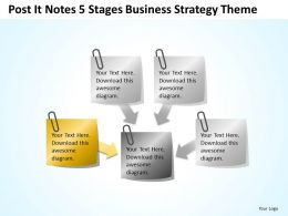 Business Context Diagram Post It Notes 5 Stages Strategy Theme Powerpoint Templates 0523