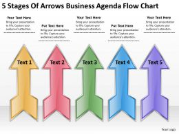 Business Context Diagrams Agenda Flow Chart Powerpoint Templates PPT Backgrounds For Slides