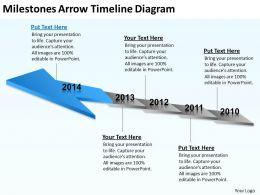 Business Context Diagrams Arrow Timeline Powerpoint Templates PPT Backgrounds For Slides