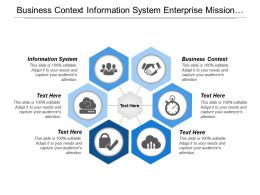 Business Context Information System Enterprise Mission Enterprise Vision