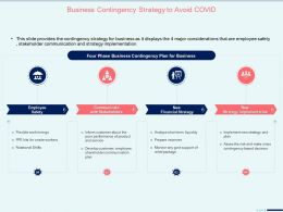 Business Contingency Strategy To Avoid Covid Financial Strategy Ppt Presentation Guide