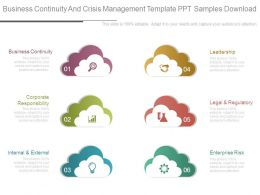 Business Continuity And Crisis Management Template Ppt Samples Download