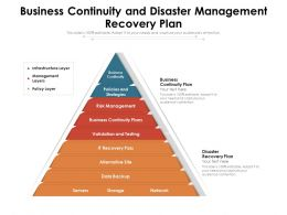 Business Continuity And Disaster Management Recovery Plan
