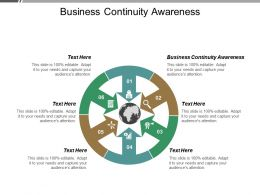 Business Continuity Awareness Ppt Powerpoint Presentation Pictures Model Cpb