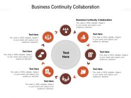 Business Continuity Collaboration Ppt Powerpoint Layouts Designs Cpb