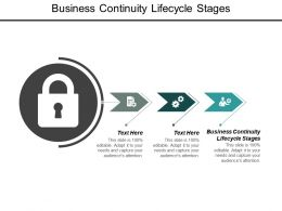 business_continuity_lifecycle_stages_ppt_powerpoint_presentation_outline_example_cpb_Slide01