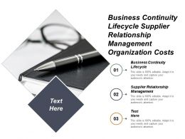 Business Continuity Lifecycle Supplier Relationship Management Organization Costs Cpb