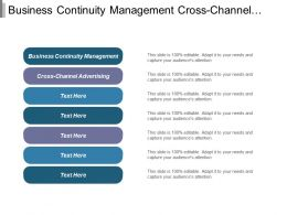 Business Continuity Management Cross Channel Advertising Compliance Management Cpb