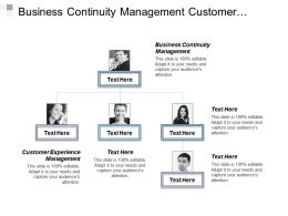 Business Continuity Management Customer Experience Management Omnichannel Marketing Cpb