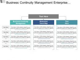 Business Continuity Management Enterprise Value Map Succession Planning Cpb