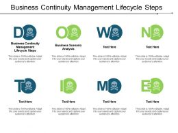 Business Continuity Management Lifecycle Steps Business Scenario Analysis Cpb