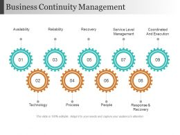Business Continuity Management Ppt Example