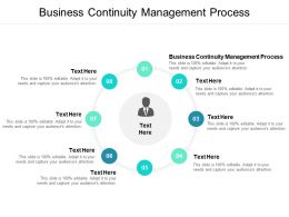 Business Continuity Management Process Ppt Powerpoint Slide Cpb