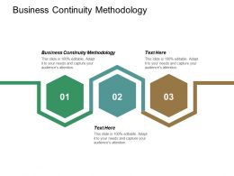 Business Continuity Methodology Ppt Powerpoint Presentation Inspiration Background Images Cpb