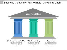 Business Continuity Plan Affiliate Marketing Cash Flow Management Cpb