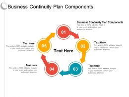 Business Continuity Plan Components Ppt Powerpoint Presentation Styles Clipart Images Cpb
