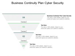 Business Continuity Plan Cyber Security Ppt Powerpoint Presentation Ideas Inspiration Cpb