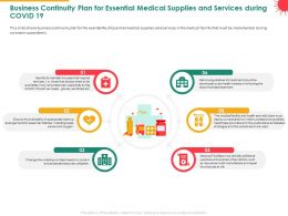 Business Continuity Plan For Essential Medical Supplies And Services During COVID 19 Gloves Ppt Slides