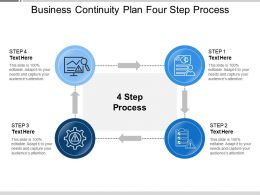 Business Continuity Plan Four Step Process