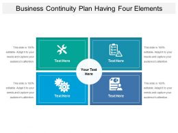 Business Continuity Plan Having Four Elements