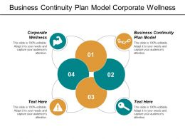 Business Continuity Plan Model Corporate Wellness Vision Statement Employee Training Cpb