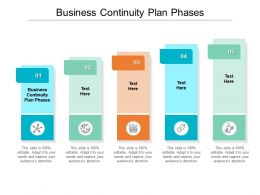 Business Continuity Plan Phases Ppt Powerpoint Presentation Gallery Show Cpb